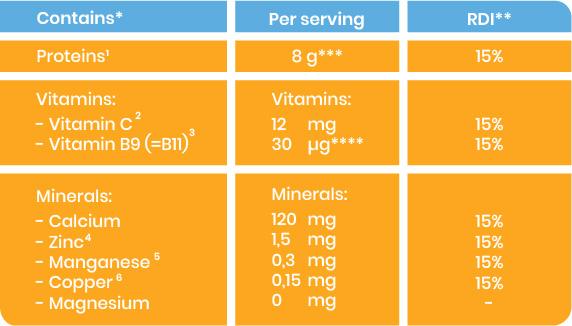 bones-vitalis-tabel-joints